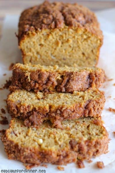White Chocolate Pumpkin Bread